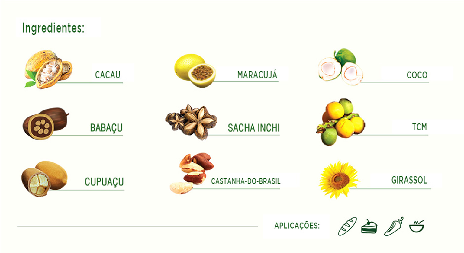 Ingredientes_manteiga